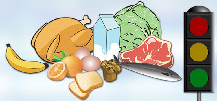 Lebensmittelampel