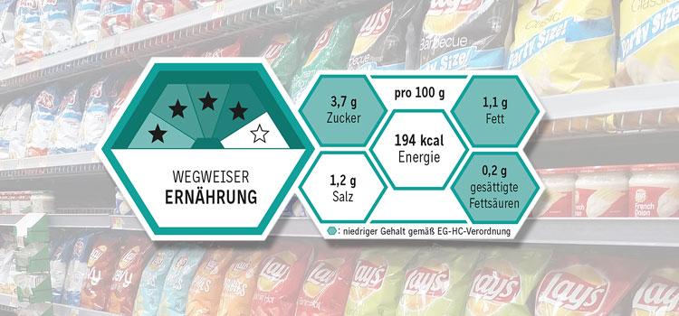 Neue Nährwertkennzeichnung des Max-Rubner-Instituts